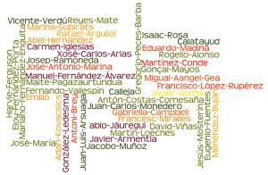 wordle-conversaciones-nombres