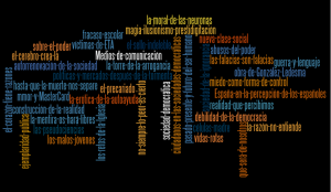 wordle-conversaciones-temas